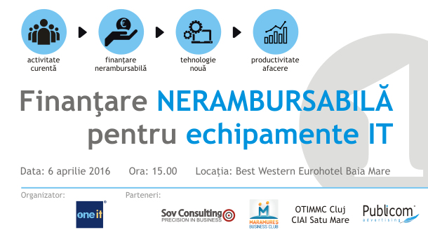 Finantare IT nerambursabila